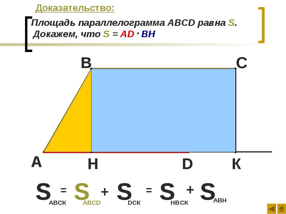 Доказательство: Площадь параллелограмма ABCD равна S. А D С В К H S АВСК = S...