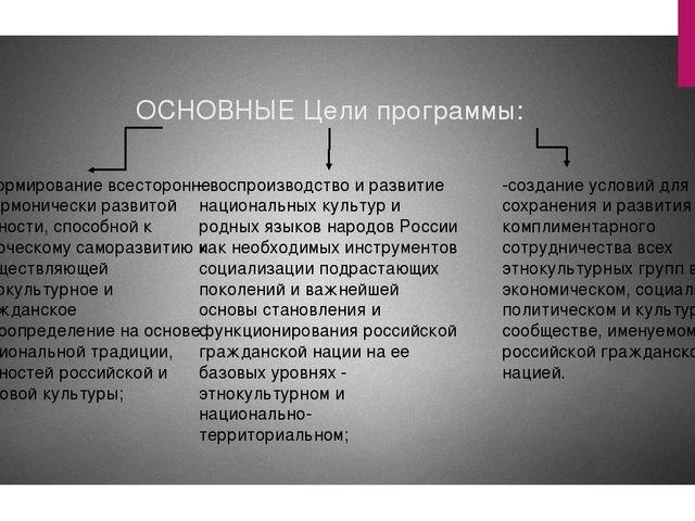 ОСНОВНЫЕ Цели программы: - формирование всесторонне и гармонически развитой л...