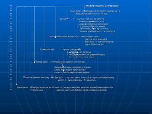 Модификациялық өзгергіштік  Анықтама : Ағзалардың белгілерінің сыртқы о