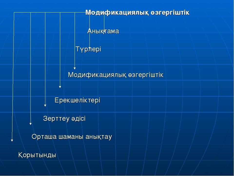 Модификациялық өзгергіштік  Анықтама Түрлері Модификациялық өзгергішт...