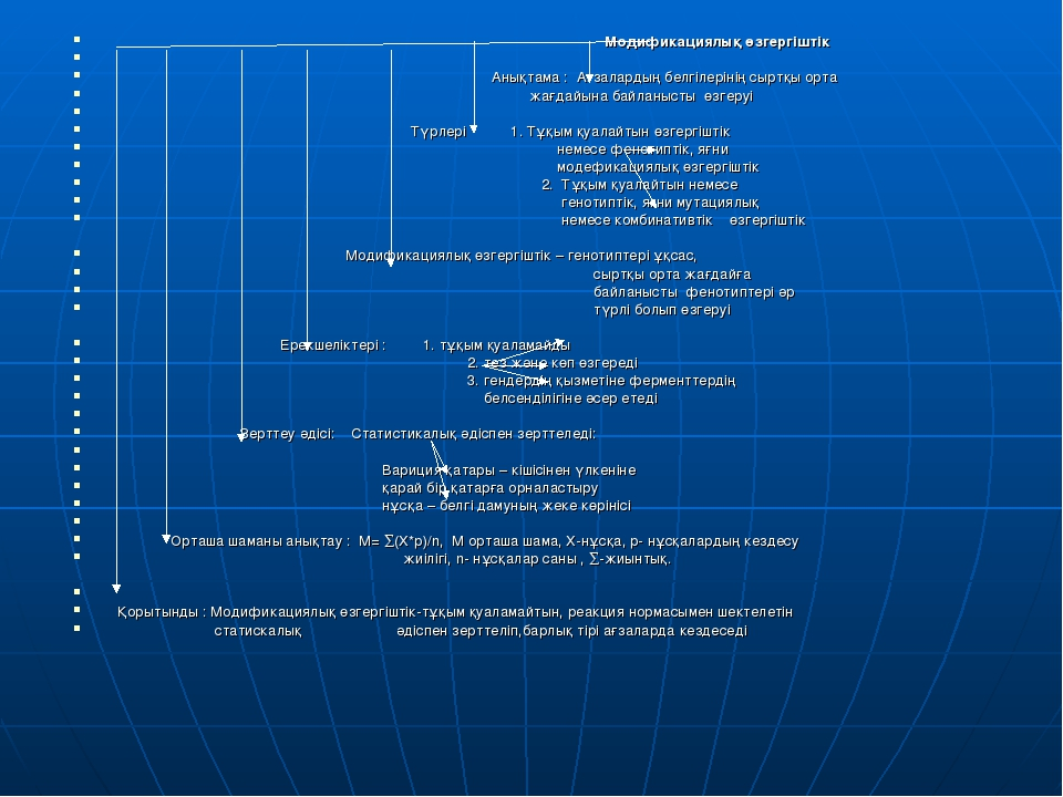 Модификациялық өзгергіштік  Анықтама : Ағзалардың белгілерінің сыртқы о...