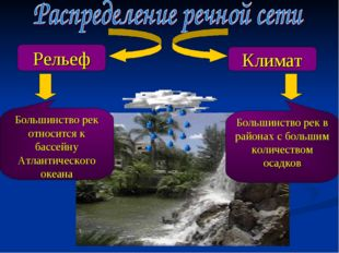 Рельеф Климат Большинство рек относится к бассейну Атлантического океана Боль
