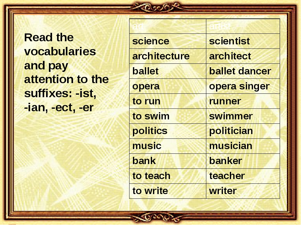 Read the vocabularies and pay attention to the suffixes: -ist, -ian, -ect, -e...