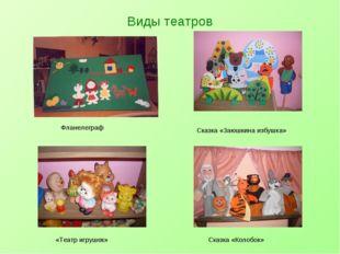 Виды театров Фланелеграф «Театр игрушек» Сказка «Заюшкина избушка» Сказка «Ко