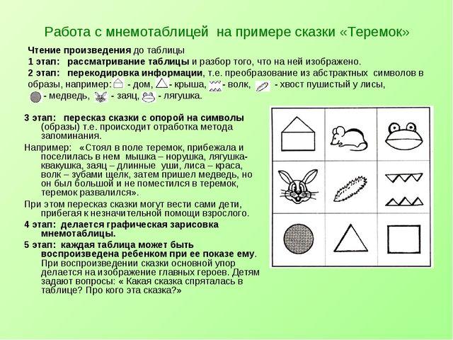 Работа с мнемотаблицей на примере сказки «Теремок» 3 этап: пересказ сказки с...