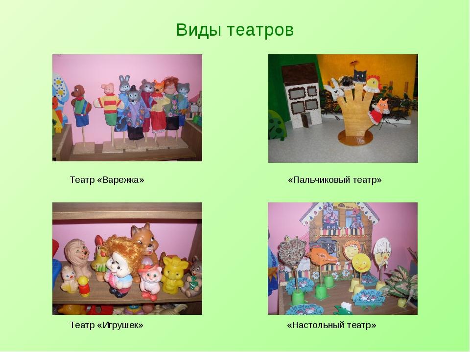Виды театров Театр «Варежка» «Пальчиковый театр» Театр «Игрушек» «Настольный...