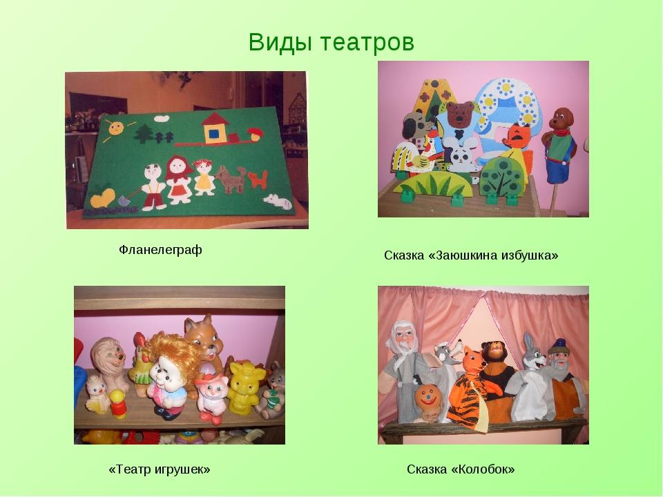 Виды театров Фланелеграф «Театр игрушек» Сказка «Заюшкина избушка» Сказка «Ко...