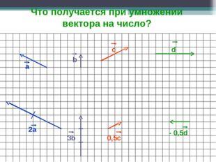 Что получается при умножении вектора на число? а b c d 2а 3b 0,5с - 0,5d