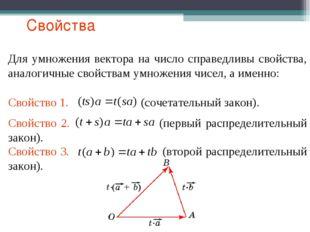 Свойства Для умножения вектора на число справедливы свойства, аналогичные сво