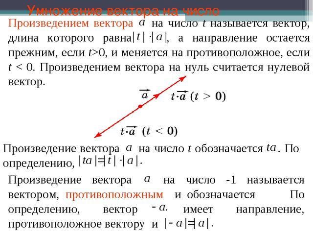 Умножение вектора на число Произведением вектора на число t называется вектор...