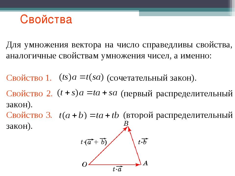 Свойства Для умножения вектора на число справедливы свойства, аналогичные сво...