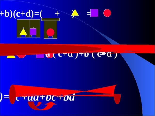 (a+b)(c+d)=( + ) = + = a ( c+d )+b ( c+d ) = ac+ad+bc+bd = = Итак, (a+b)(c+d...