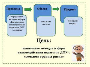 выявление методов и форм взаимодействия педагогов ДОУ с «семьями группы риск