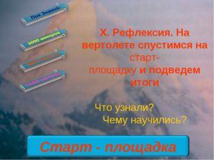 X. Рефлексия. На вертолете спустимся на старт- площадку и подведем итоги Что