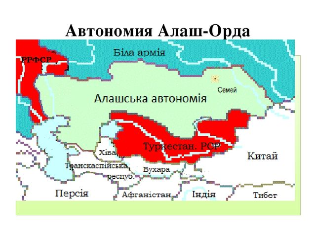 Автономия Алаш-Орда