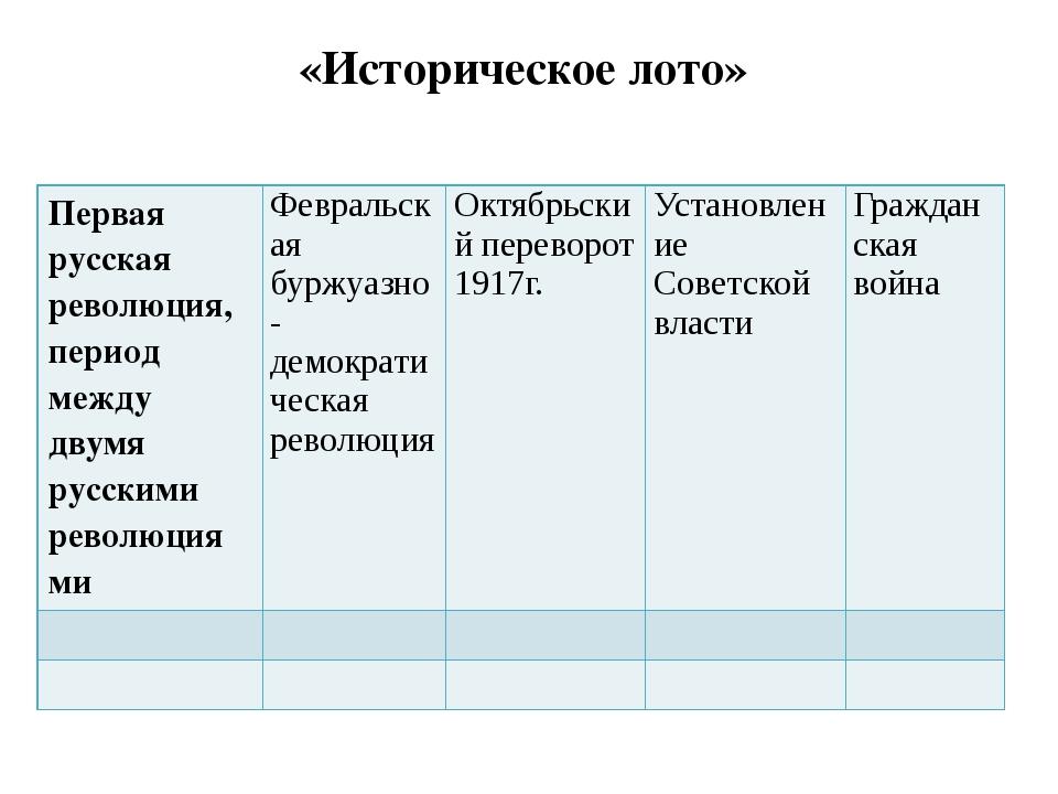 «Историческое лото» Первая русская революция, период между двумя русскими рев...