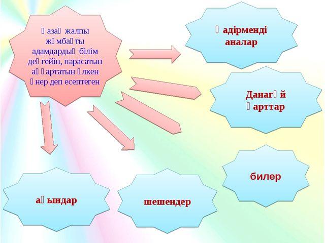Қазақ жалпы жұмбақты адамдардың білім деңгейін, парасатын аңғартатын үлкен өн...