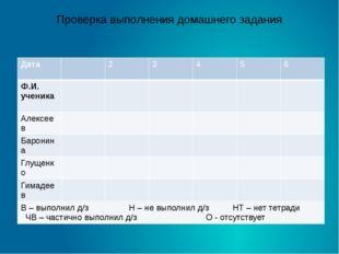 Проверка выполнения домашнего задания Дата 2 3 4 5 6 Ф.И. ученика Алексеев Ба