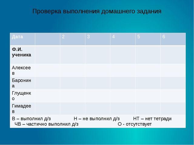 Проверка выполнения домашнего задания Дата 2 3 4 5 6 Ф.И. ученика Алексеев Ба...
