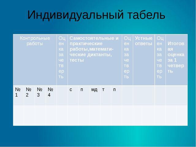 Индивидуальный табель Контрольные работы Оценка за четверть Самостоятельные и...