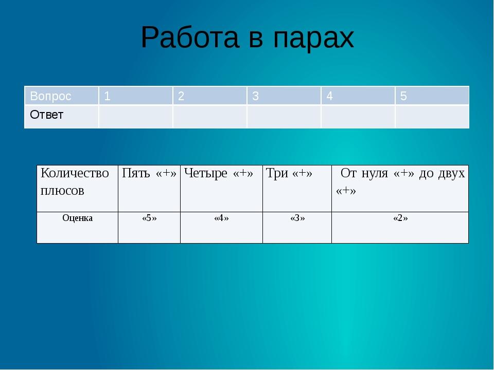 Работа в парах Вопрос 1 2 3 4 5 Ответ Количество плюсов Пять «+» Четыре «+» Т...