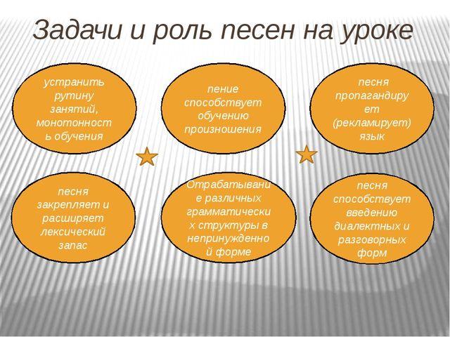 Задачи и роль песен на уроке устранить рутину занятий, монотонность обучения...