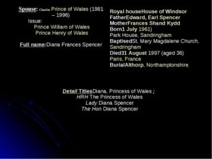 Spouse: Charles Prince of Wales (1981 – 1996) Issue: Prince William of Wales