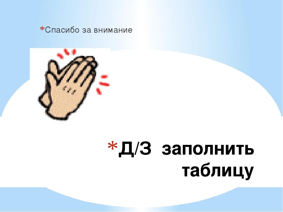 Д/З заполнить таблицу Спасибо за внимание