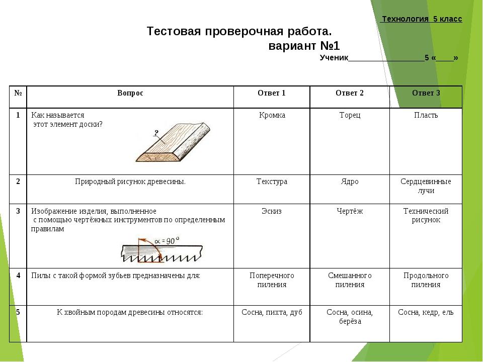 Технология 5 класс Тестовая проверочная работа. вариант №1 Ученик___________...