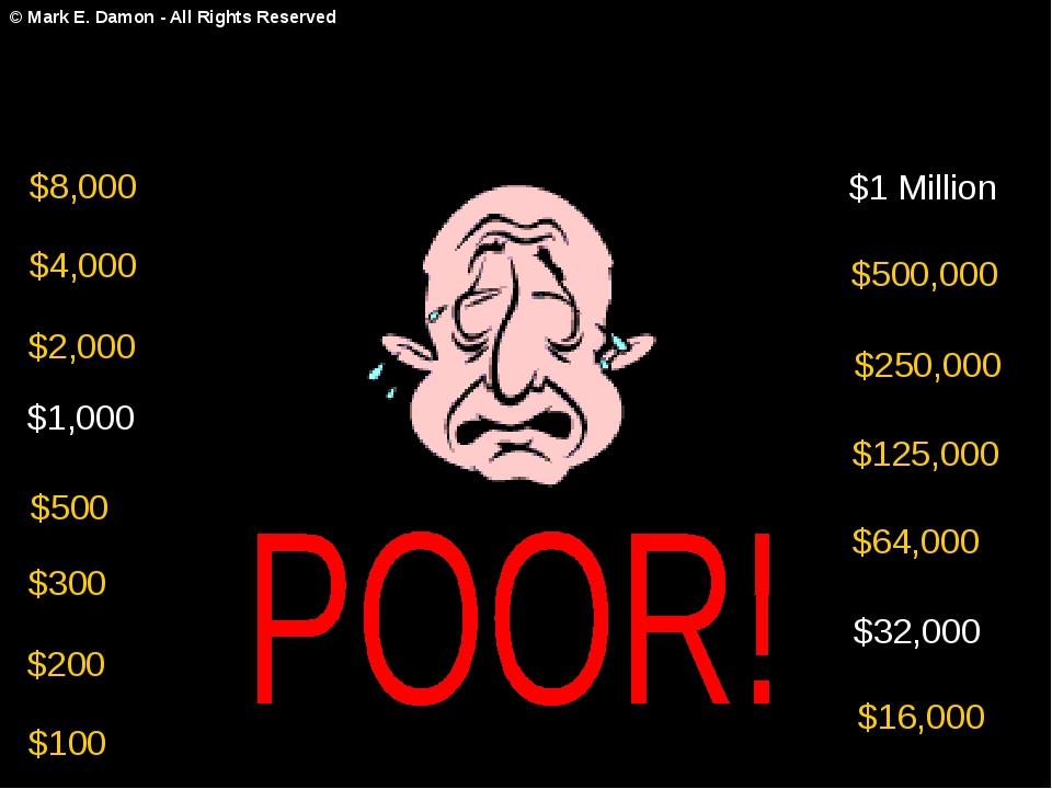 $100 $200 $300 $500 $1,000 $2,000 $4,000 $8,000 $16,000 $32,000 $64,000 $125,...