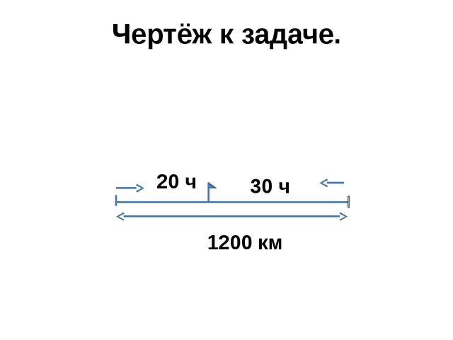 Чертёж к задаче. 1200 км 20 ч 30 ч