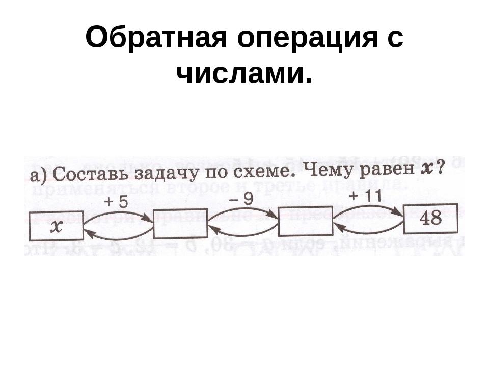 Обратная операция с числами.