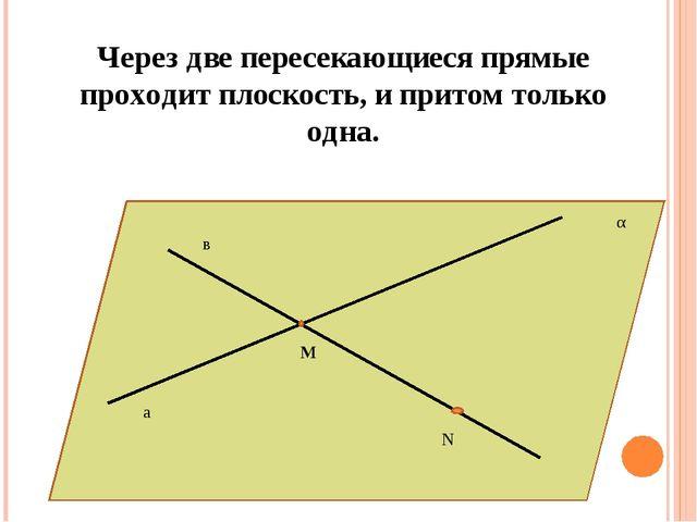 α в а М N Через две пересекающиеся прямые проходит плоскость, и притом только...
