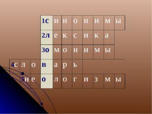 1синонимы 2лексика 3омонимы 4словарь 5н