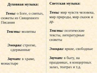 Духовная музыка: Темы: о Боге, о святых, сюжеты из Священного Писания Тексты: