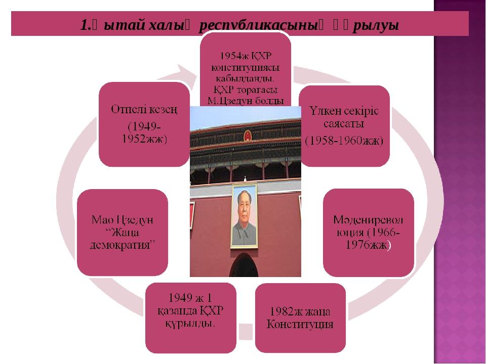 1.Қытай халық республикасының құрылуы