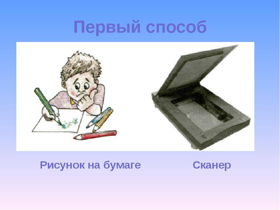 Первый способ Рисунок на бумаге Сканер