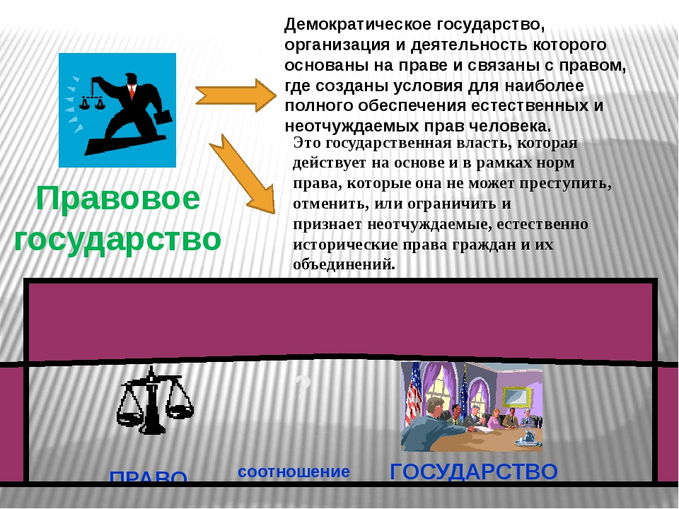Демократическое государство, организация и деятельность которого основаны на...