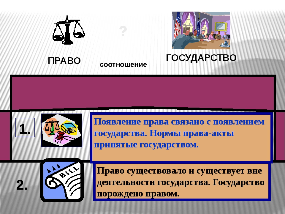 Право существовало и существует вне деятельности государства. Государство по...