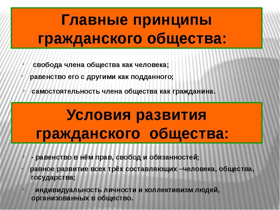 Главные принципы гражданского общества: свобода члена общества как человека;...