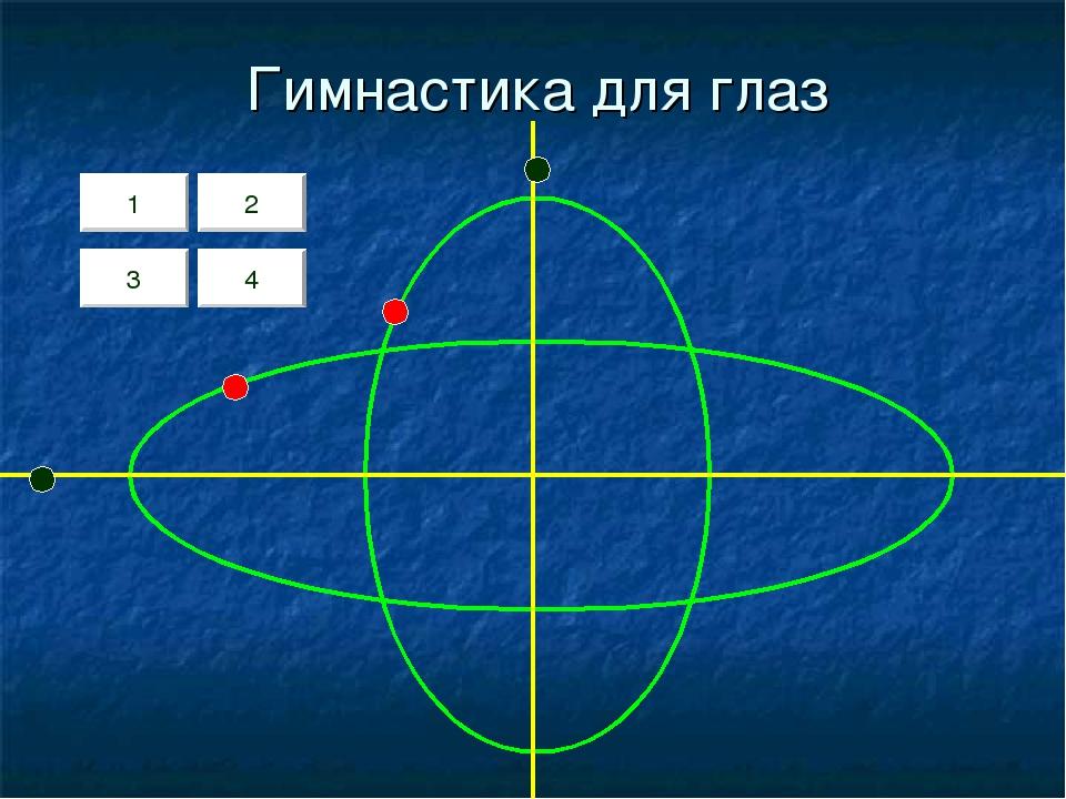 Гимнастика для глаз 1 3 2 4