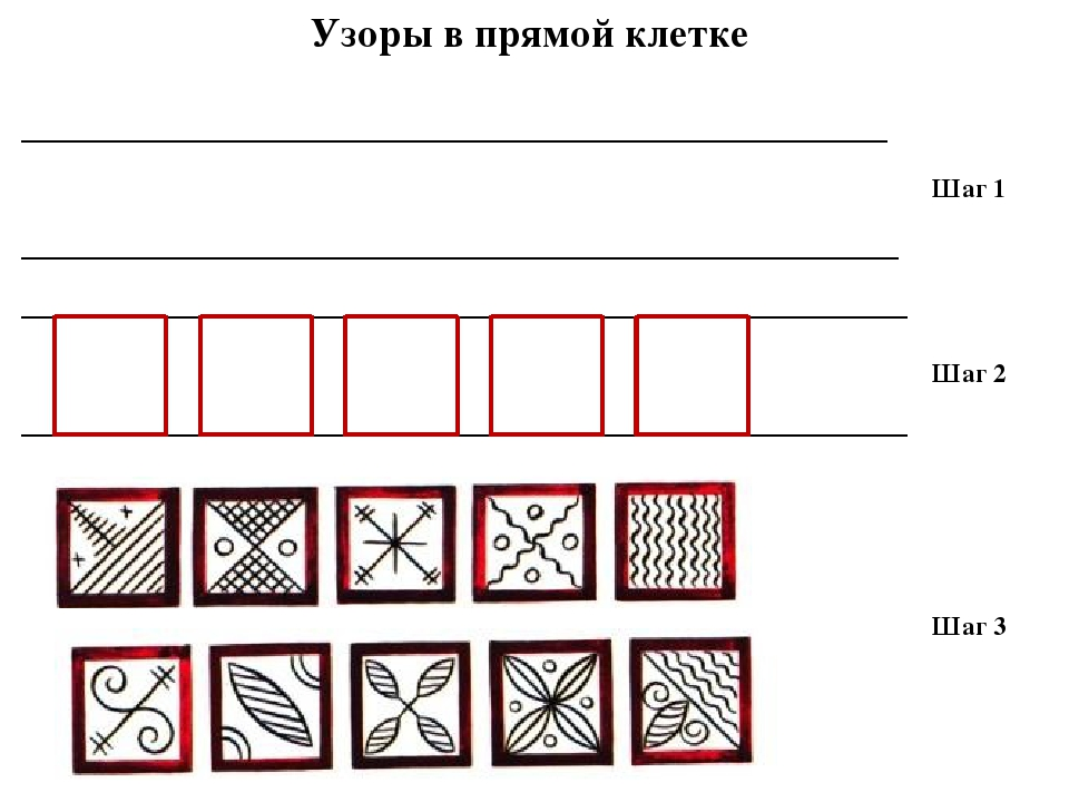 Узоры в прямой клетке Шаг 1 Шаг 2 Шаг 3