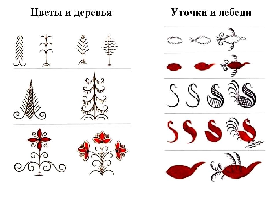 Уточки и лебеди Цветы и деревья