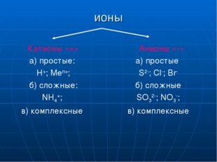 ионы Катионы «+» а) простые: Н+; Меn+; б) сложные: NH4+; в) комплексные Анион