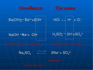 Основания Кислоты Ba(OH)2 Ba2++2OH- NaOH Na++ OH- Фенолфталеин - малиновый Na
