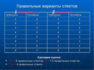 Правильные варианты ответов 1 вариант 2 вариант Критерии оценок: «5» - 8 пра