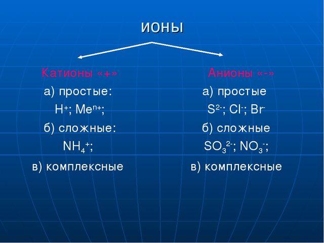 ионы Катионы «+» а) простые: Н+; Меn+; б) сложные: NH4+; в) комплексные Анион...