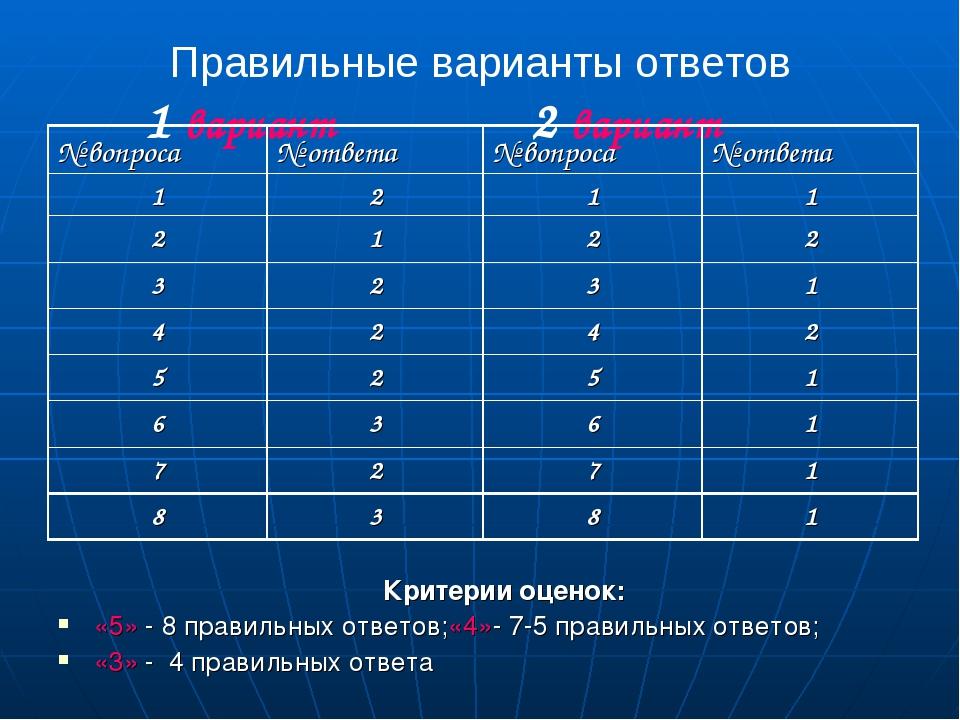 Правильные варианты ответов 1 вариант 2 вариант Критерии оценок: «5» - 8 пра...