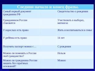 Соедини начало и конец фразы. Самый первый документ гражданина РФСвидетель
