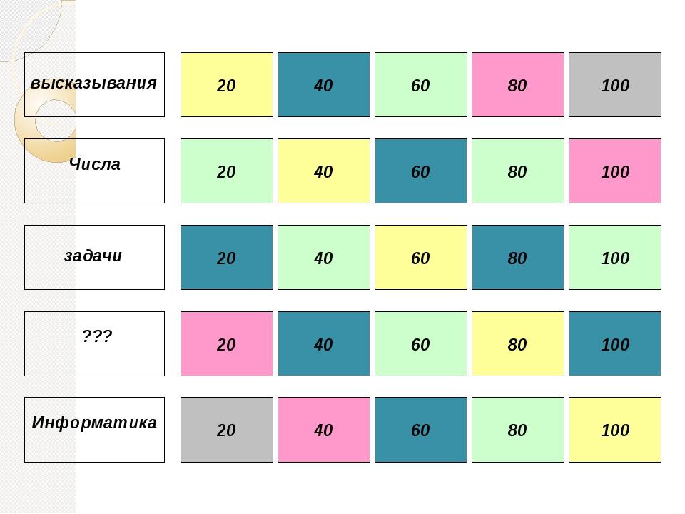 По мнению Л. Толстого, каждый человек подобен дроби. Числитель дроби - это то...